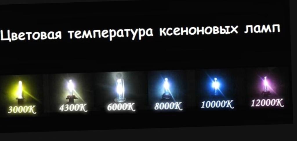 Цветовая температура разных ксеноновых ламп